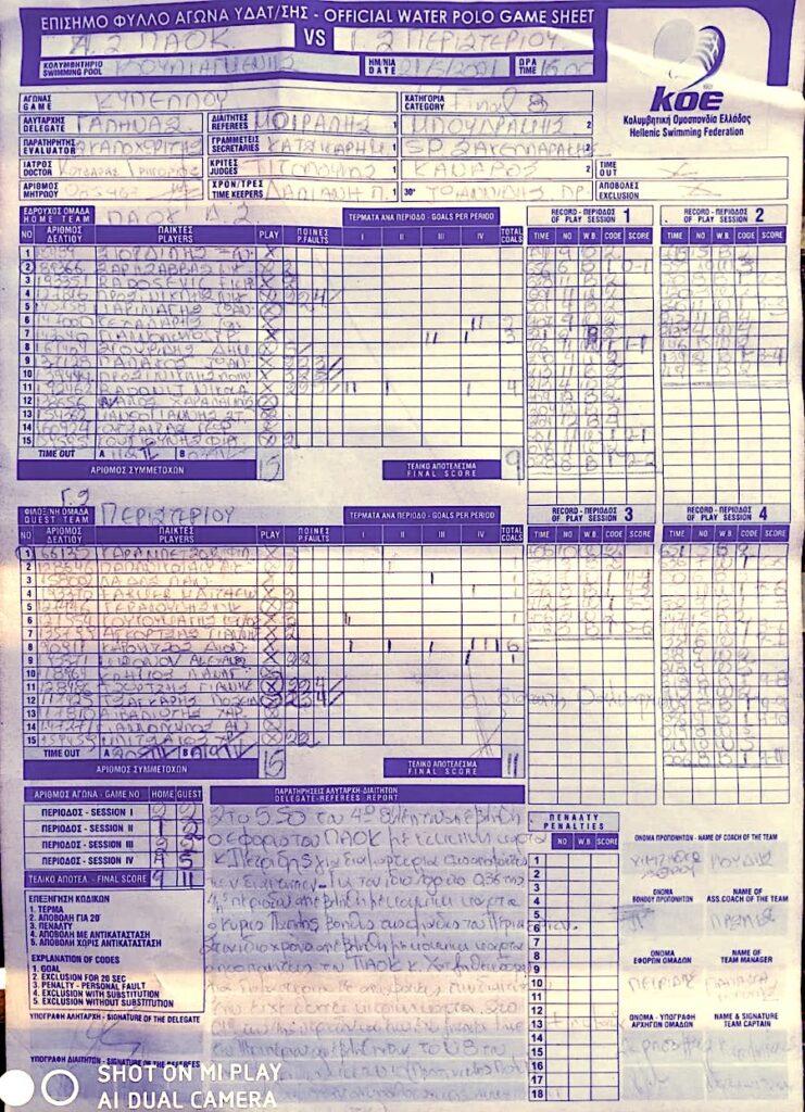 ΠΑΟΚ 9 - 11 Περιστέρι | φύλλο αγώνος