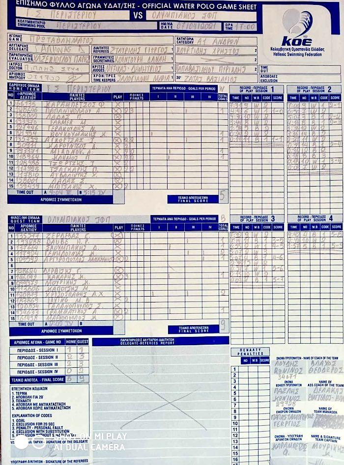 Περιστέρι 5 - 9 Ολυμπιακός (φύλλο αγώνος)