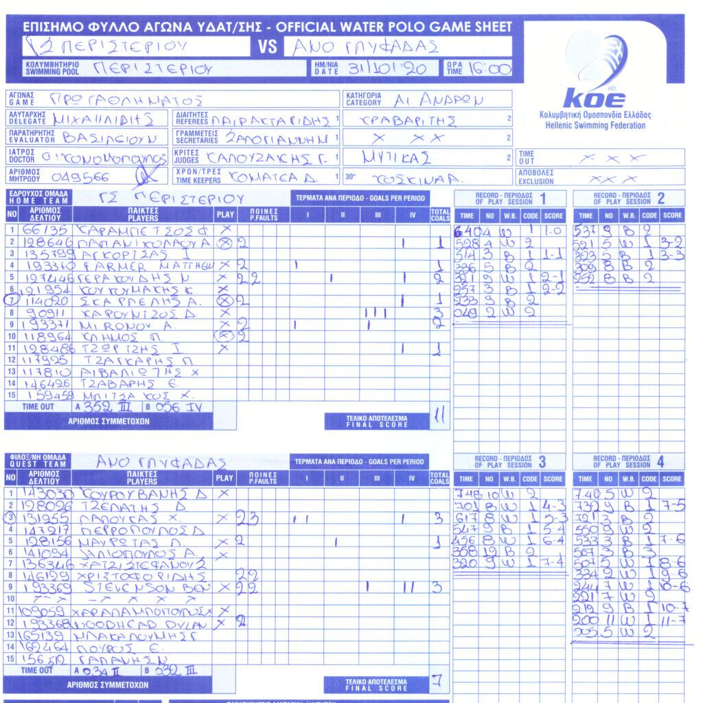 Περιστέρι 11 - 7 Γλυφάδα (φύλλο αγώνος)