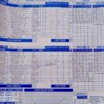 Περιστέρι 12 - 8 Χίος (φύλλο αγώνος)