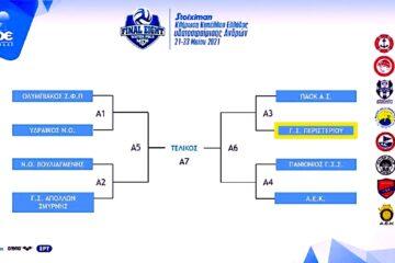 Κλήρωση Κυπέλλου Ελλάδος υδατοσφαίρισης (28/4/2021)